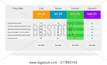 Banners with tariffs plan. Comparison of pricing table set for business, bullet list with commercial plan. Template for prices of business product.