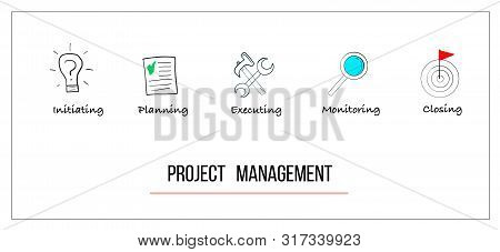 Elements Of Project Management Execution. Projects Management Text And Black Outlined Project Stages