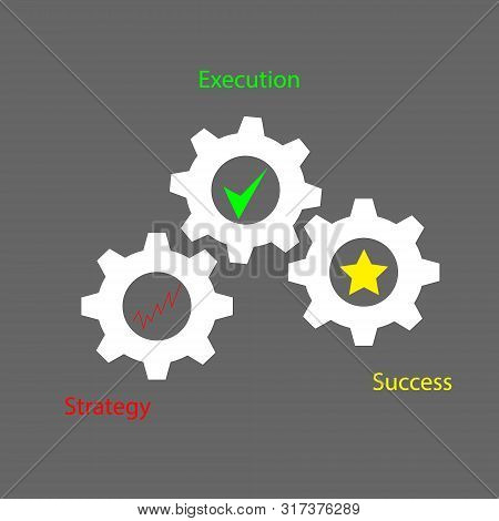 The Concept Of Creating Web Project.project Management Workflow Mind Map, Business Concept.execution