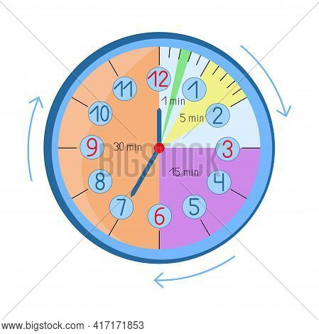 Clock Learning Time For Kids. Educational Material For Preschoolers And Primary School Students. Wha