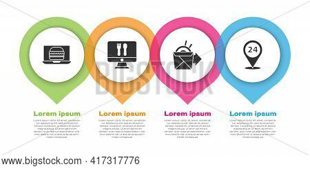 Set Online Ordering Burger Delivery, Online Ordering And Delivery, Online Ordering Noodles Delivery