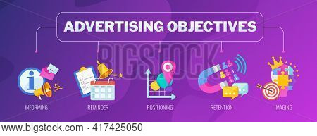 Advertising Objectives Banner With Set Of Icons. Marketing Strategy.