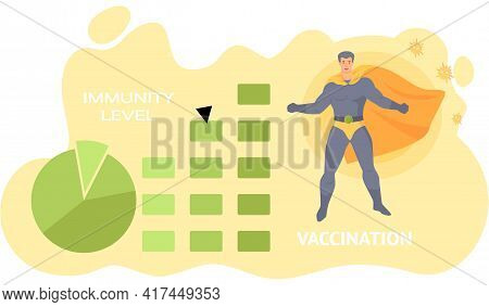 Diagram With Statistics Of Changes In Immunity Due To Vaccination. Superhero Protects Human Health