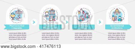 Clinical Trials Financing Vector Infographic Template. Pharma Company, Centers Presentation Design E