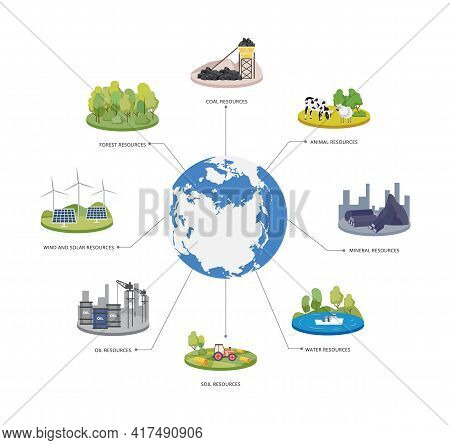 Renewable And Non-renewable Energy Sources Flat Vector Illustration Isolated.