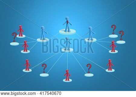 . Business Structure. Finding Talented Personnel To Build A Successful Business Organization.