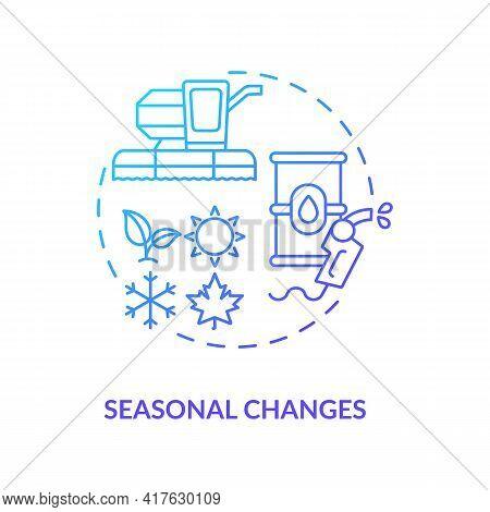 Seasonal Changes Concept Icon. Oil Price Idea Thin Line Illustration. Feature Affecting Petroleum Pr