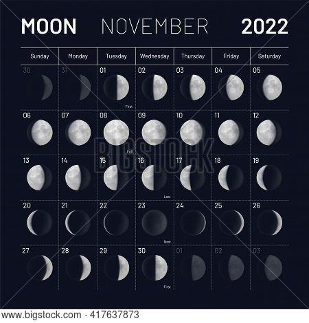 November Lunar Calendar 2022 Y Night Sky Backdrop. Month Cycle Planner, Astrology Schedule Template,