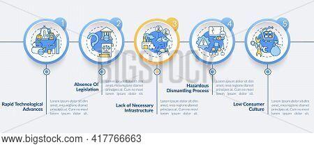 E-trash Management Threats Vector Infographic Template. Rapid Tech Advances Presentation Design Elem