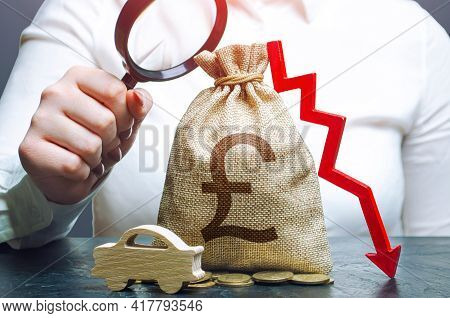 Woman Examines A British Pounds Sterling Money Bag With A Red Down Arrow And Automobile. Car Insuran