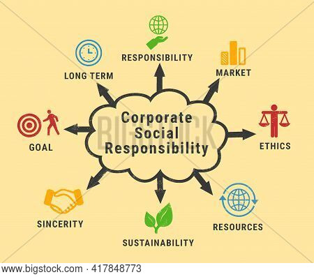 Corporate Social Responsibility Infographic On Beige Background, Illustration