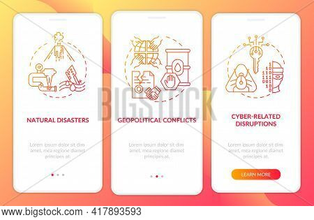 Energetic Security Risks Onboarding Mobile App Page Screen With Concepts. Geopolitical Conflicts Wal