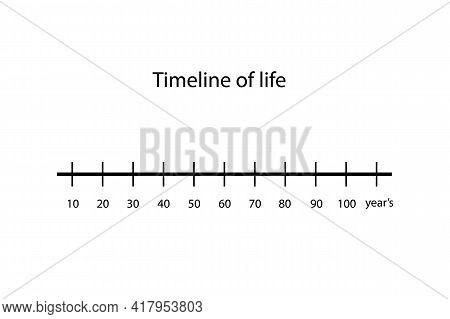Horizontal Scale. Chronology Of Life. Timeline Of Life. Human Life Time. Lifetime.