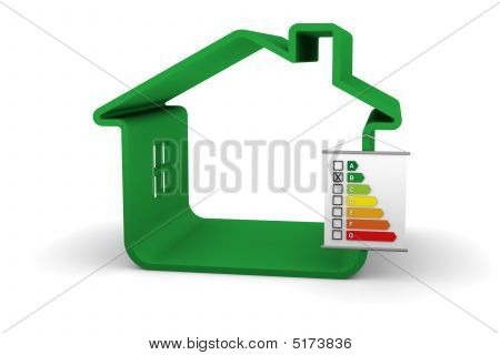 Building Energy Performance B Classification