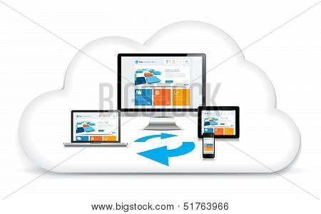 Multimedia Syncing Data Cloud