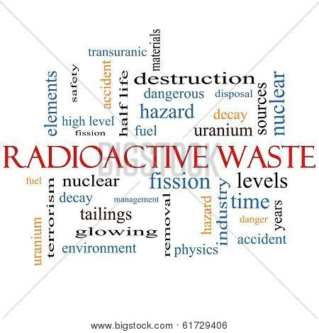 Radioactive Waste Word Cloud Concept