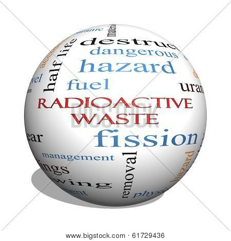 Radioactive Waste 3D Sphere Word Cloud Concept