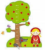 children meter wall.Little Red Riding Hood and the Big Bad Wolf poster