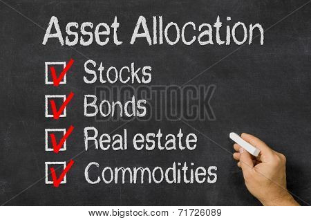 Blackboard with the text Asset Allocation