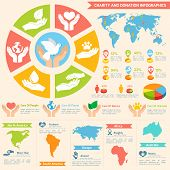 Charity donation social services and volunteer infographic set with charts and world map isolated vector illustration poster