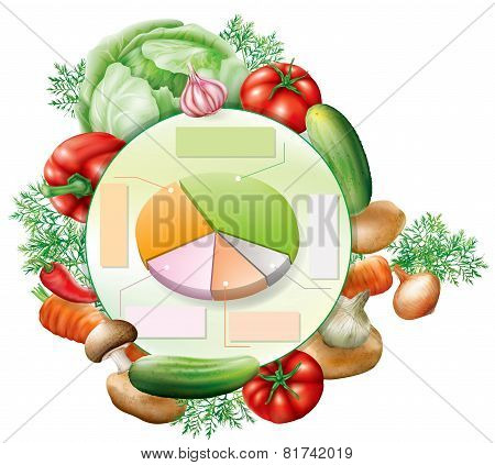Vegetables And Infographic Elements
