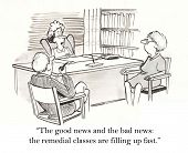 Cartoon of two teachers talking with principal, she says 'the good news and bad news is that the remedial classes are filling up fast'. poster