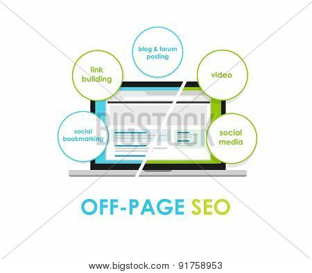 off page seo search engine optimization off-page
