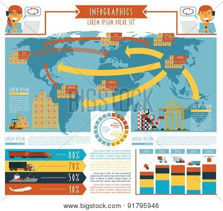 Worldwide logistic infographic flat poster