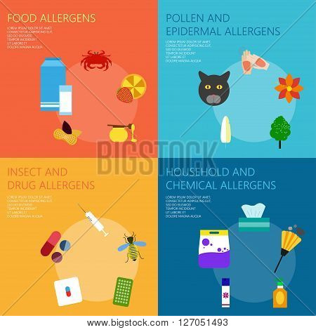 Types of allergens. Infographics. Food allergens, allergens of domestic, epidermal and pollen allergens. Poster. Flat design