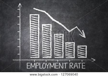 Chart of declining employment rate with a declining arrow sign on the chalkboard