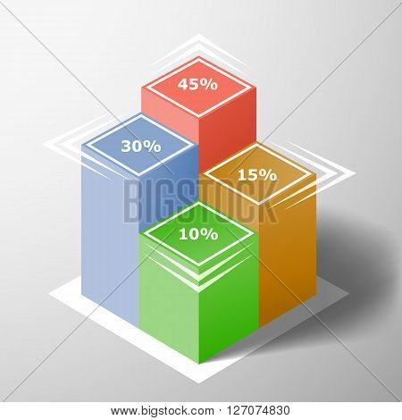 Template Financial chart with statistical indexes. Isometric infographics. Stock vector illustration.