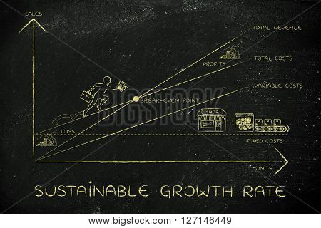 sustainable growth rate: break-even point graph with icons and business owner running and climbing on the results