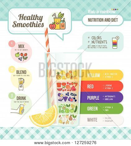 Eat a rainbow of colorful healthy fruits and vegetables food nutrients and smoothies preparation infographic