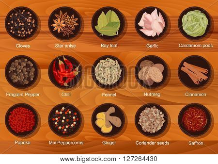 Spicy and flavorful spices and condiments flat icon with top view of bowls with cinnamon, ginger, cloves, nutmeg, anise stars, garlic, cardamom pods, chili, bay leaves, paprika powder, fennel, coriander, mix peppercorns, saffron on wooden background