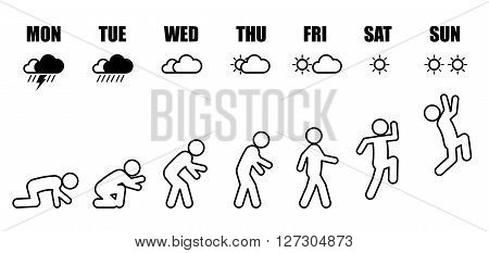 Abstract working life cycle from Monday to Sunday concept in black outline stick figure style on white background