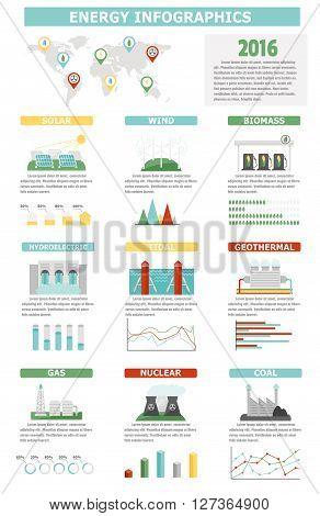 Environment ecology elements energy infographic vector illustration. Environmental risks, energy infographic ecosystem template. Energy infographic earth graph info chart elements.