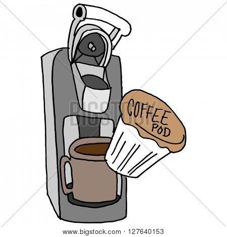An image of a coffee pod machine.