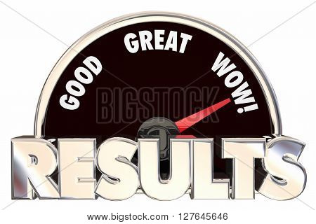 Results Positive Outcome Speedometer Measuring Success 3d Words