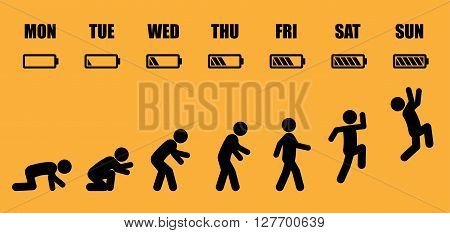 Abstract working life cycle from Monday to Sunday concept in black stick figure style on yellow background