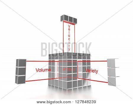 Silver cube composed of small cubes and the words variety velocity and volume coming out of it 3D illustration big data concept