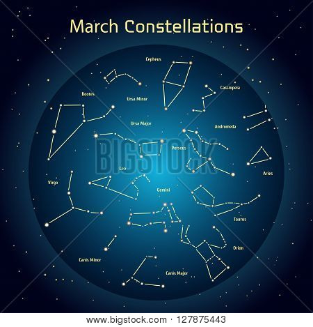 Vector illustration of the constellations of the night sky in March. Glowing a dark blue circle with stars in space Design elements relating to astronomy and astrology