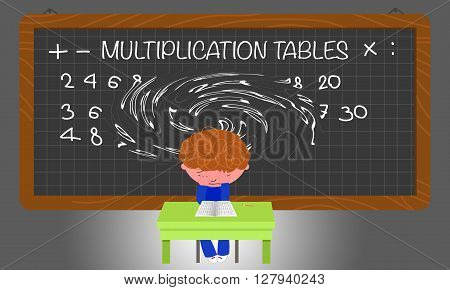 Dyscalculia, sad boy near blackboard with numbers.