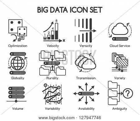 Big data characteristics icons. Big data Variety and Velocity, Big data Volume and Variability. Vector illustration poster