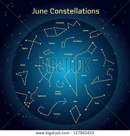 Vector illustration of the constellations of the night sky in June. Glowing a dark blue circle with stars in space Design elements relating to astronomy and astrology