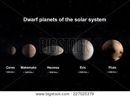 This Image Is A Concept Of The Official Dwarf Planets Of The Solar System With Correct Size Comparis