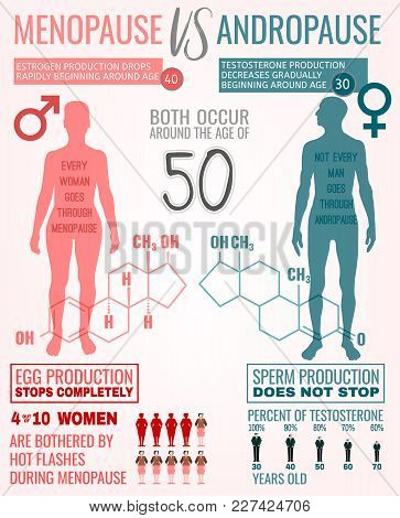 Menopause Vs Andropause. Main Facts About Men And Women Sexual Health. Beautiful Vector Illustration