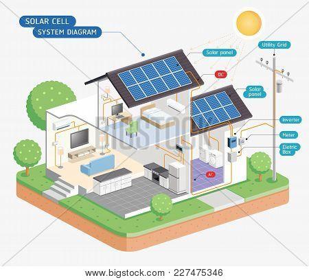 Solar Cell System Diagram Background. Vector Illustrations.