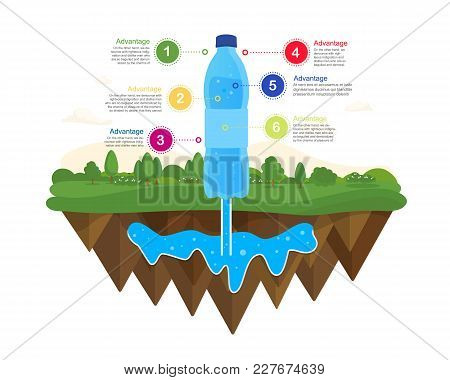 Natural Water Source. Water Infographics. Ecology Concept.