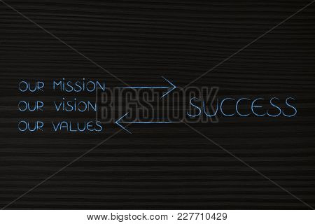 Our Mission Our Succes Text With Double Arrows In Between, Communication And Public Relations Concep