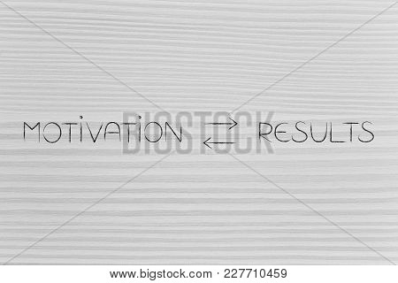 More Motivation More Results Text With Double Arrows In Between, Mindset And Lifestyle Concept